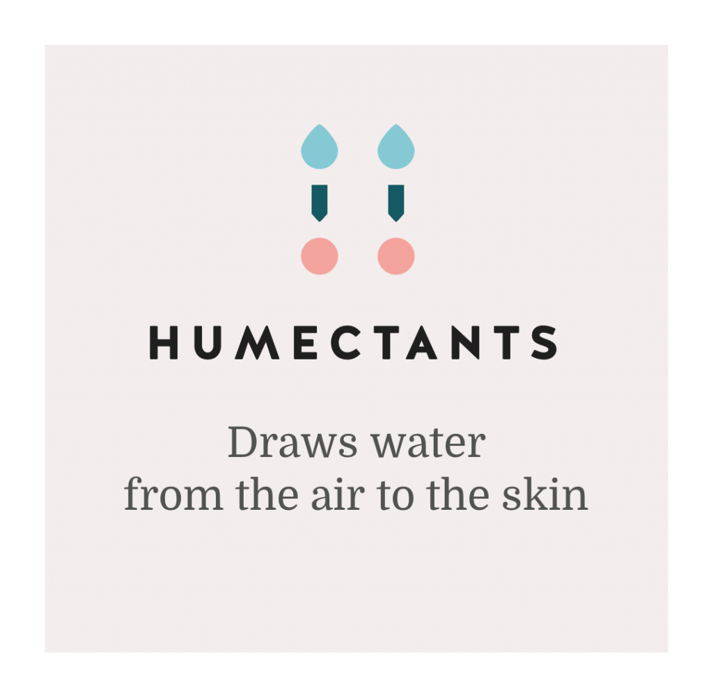 Humectants draw water from the air to the skin